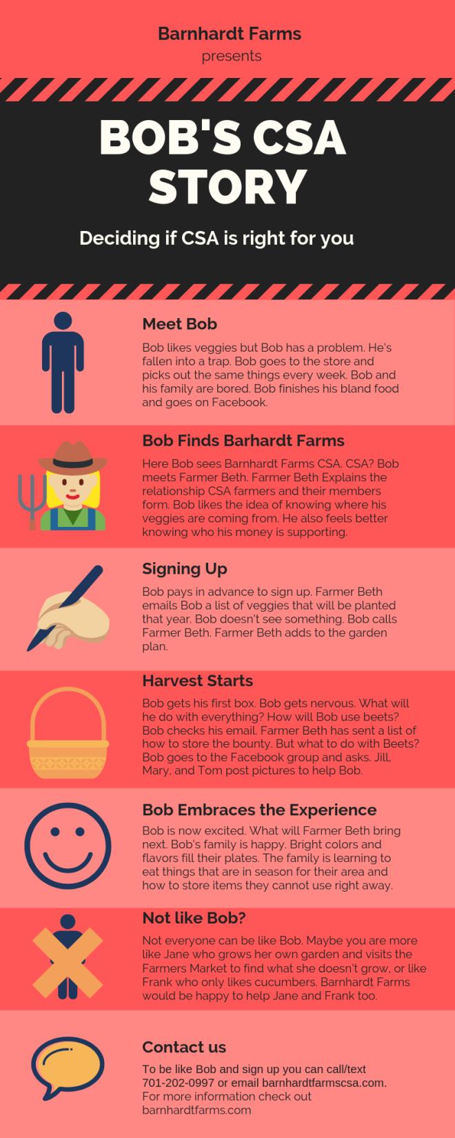 bob's CSA story